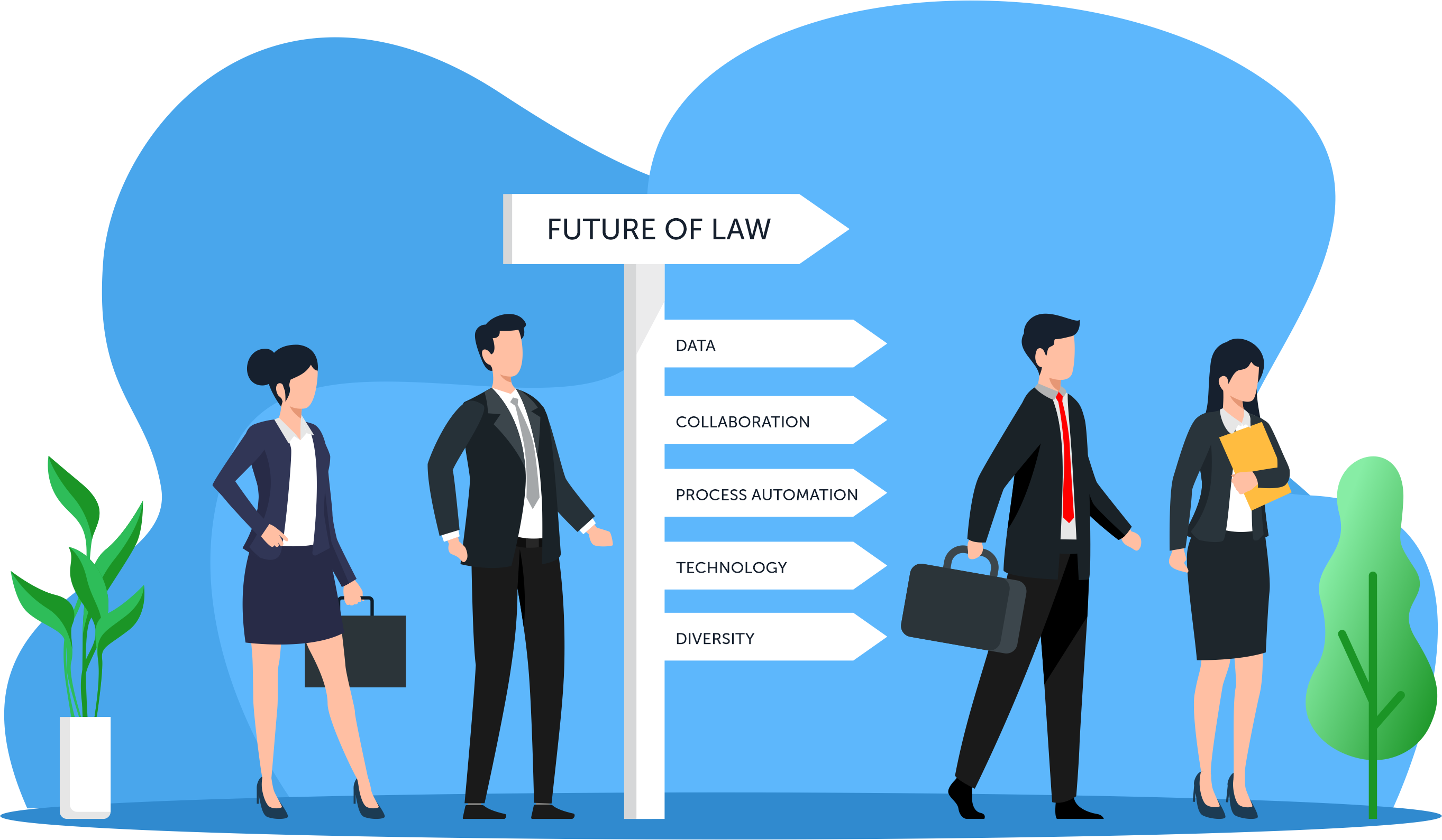 Avokaado the future of law