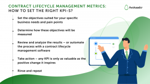 contract lifecycle management metrics: how to set the right KPI-s