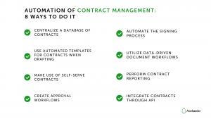 How to automate contract management: 8 ways to do it