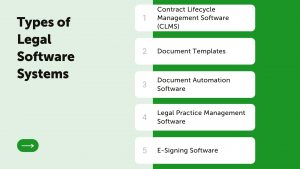 Legal software systems: Types